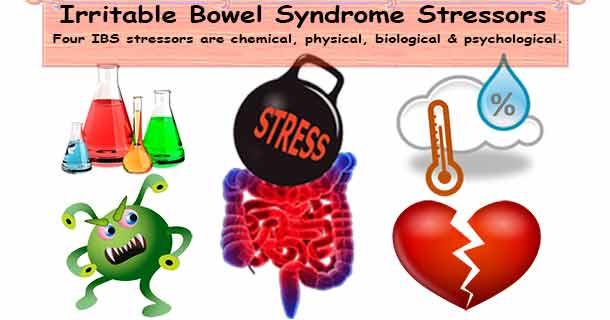 IBS Stress