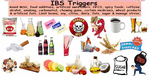 IBS Triggers