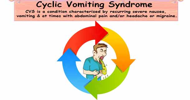 Cyclic Vomiting Syndrome