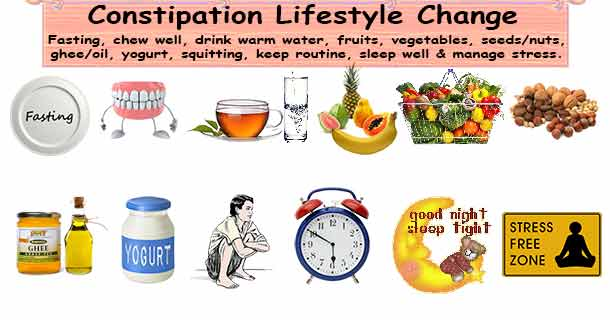 Lifestyle Change for Constipation