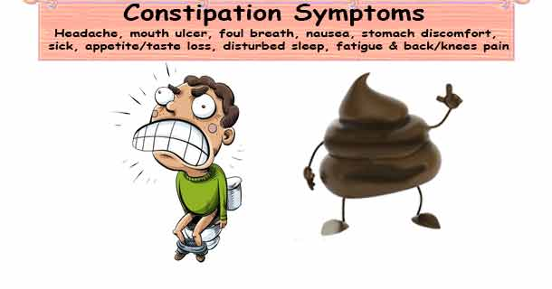 Constipation Symptoms Gds