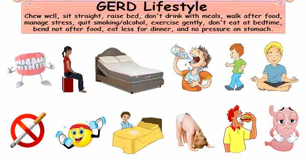 GERD Lifestyle Changes