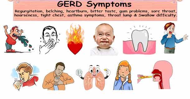Acid Reflux Symptoms Gerd Symptoms Heartburn Symptoms