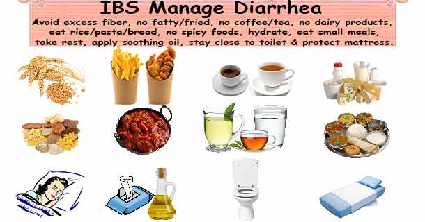IBS diarrhea lifestyle change