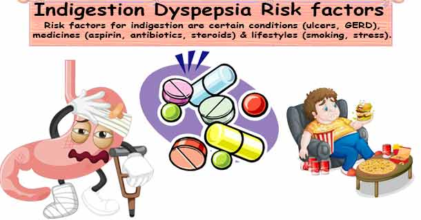 Indigestion Dyspepsia Risk Factors