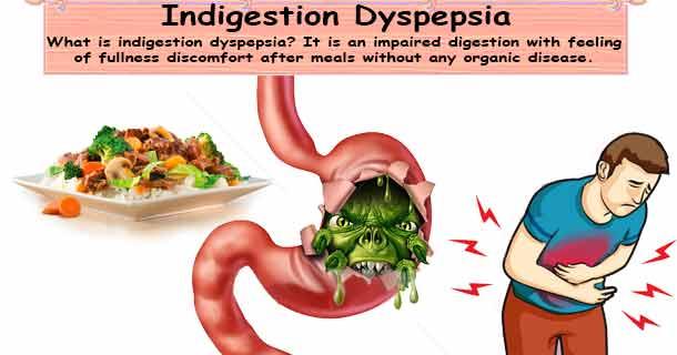 Dyspepsia | Indigestion | Functional Dyspepsia